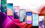 Рейтинг смартфонов 2020 (Апрель)